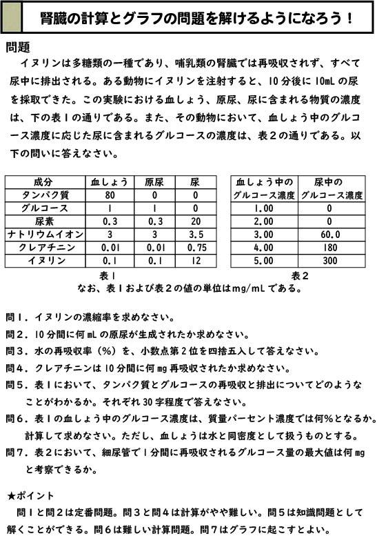 スライド1:腎臓の尿生成の計算とグラフの問題