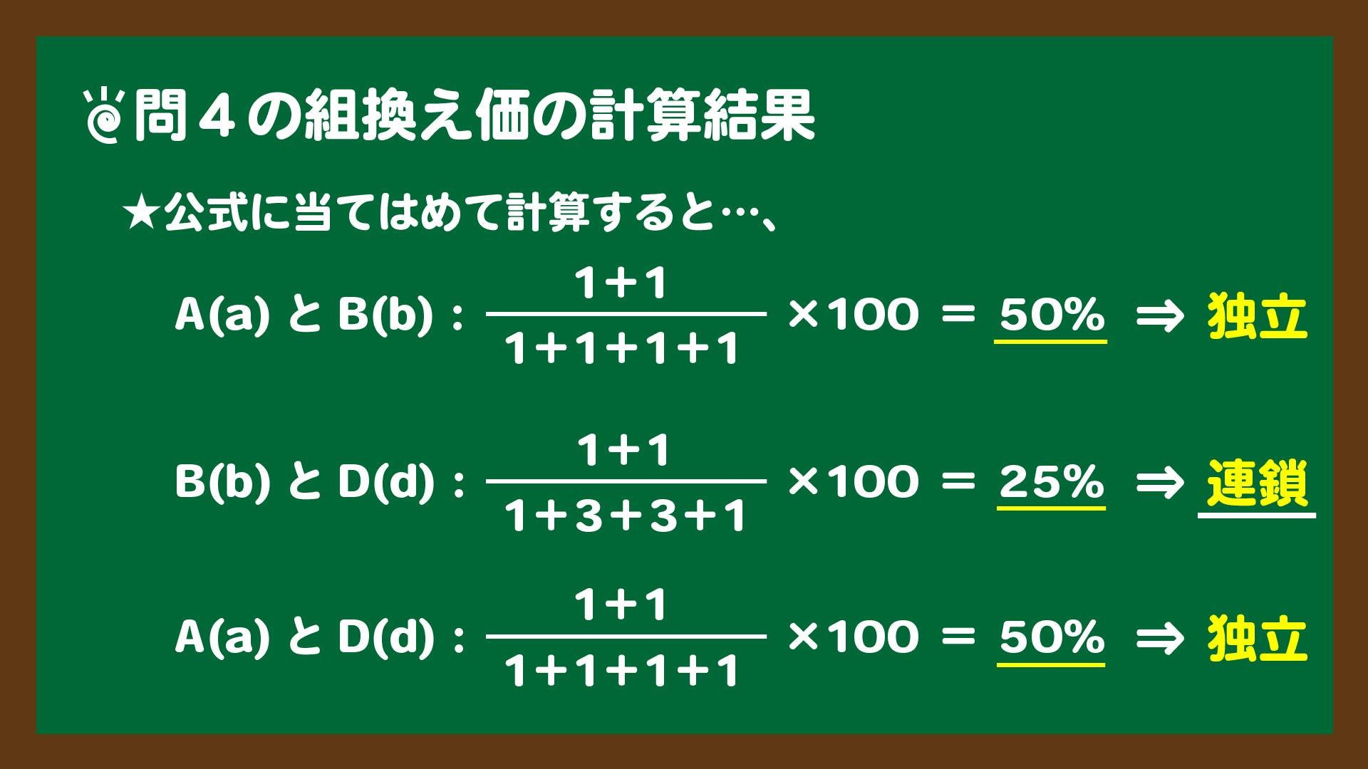 スライド8:問4の組換え価の計算結果