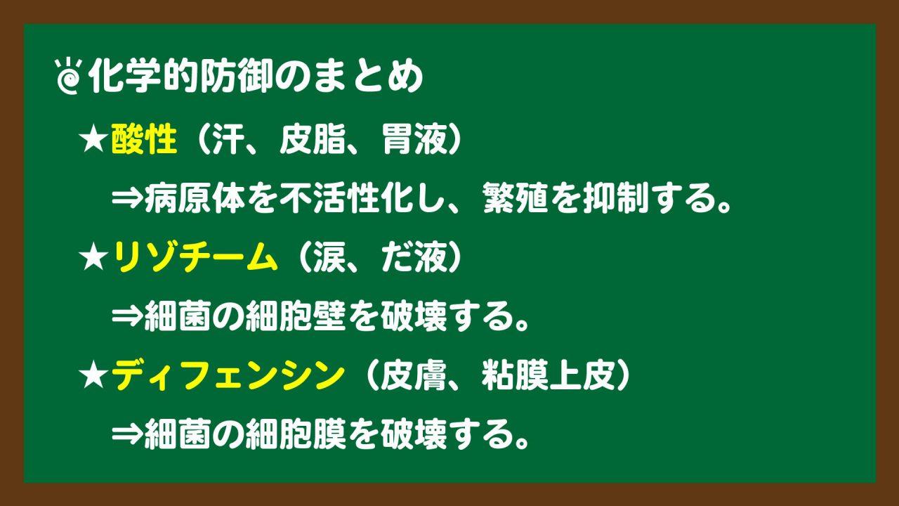 スライド3:化学的防御のまとめ