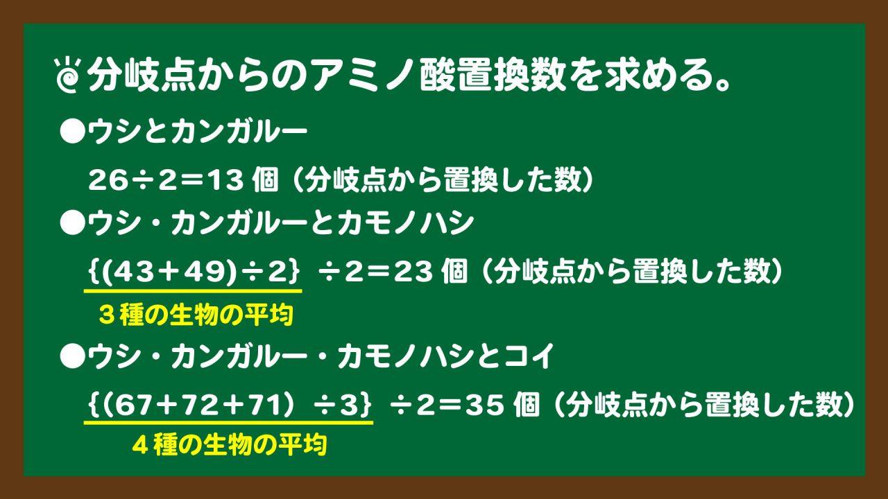スライド6:分岐点からのアミノ酸置換数の求め方