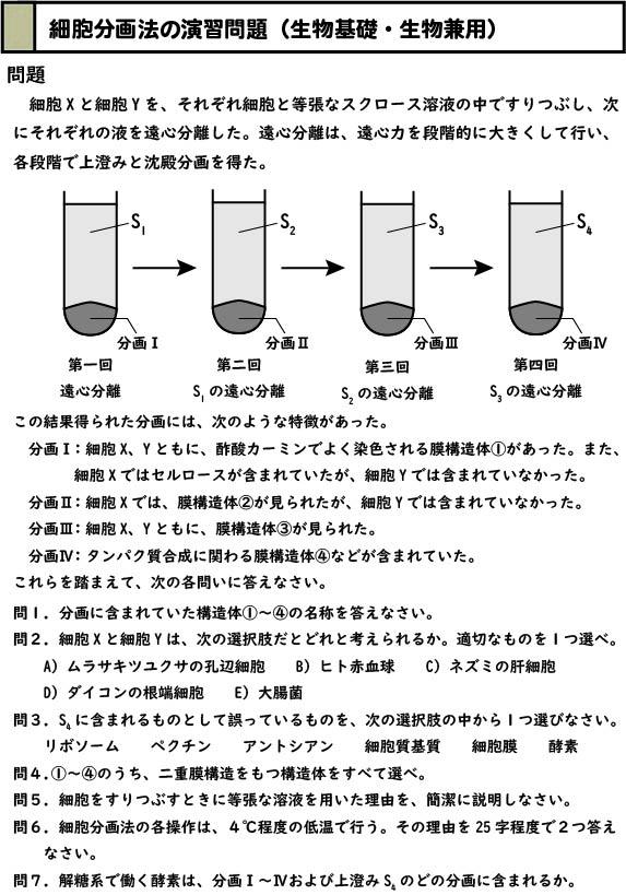 スライド1:細胞分画法の典型的な演習問題