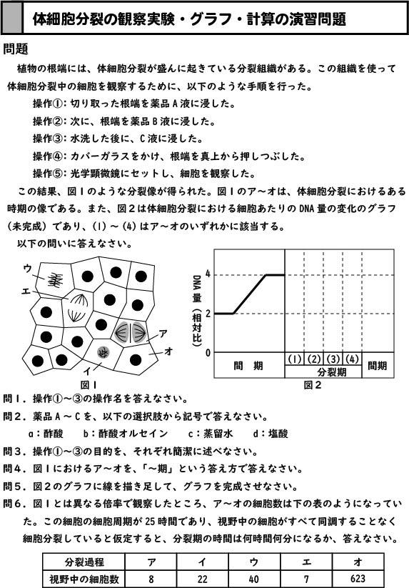 スライド1:体細胞分裂の観察実験・グラフ・計算の演習問題