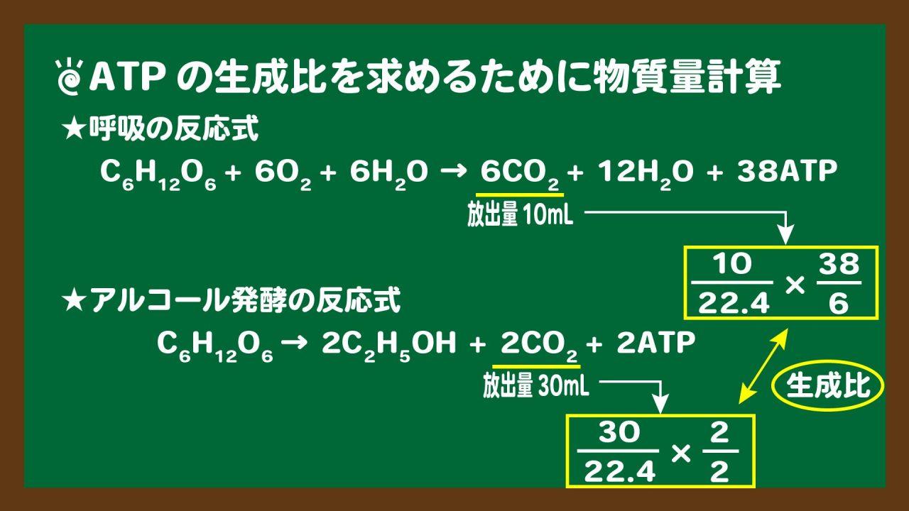 スライド7:ATPの生成比を求めるための物質量計算