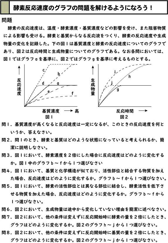 スライド1:酵素反応速度のグラフの問題